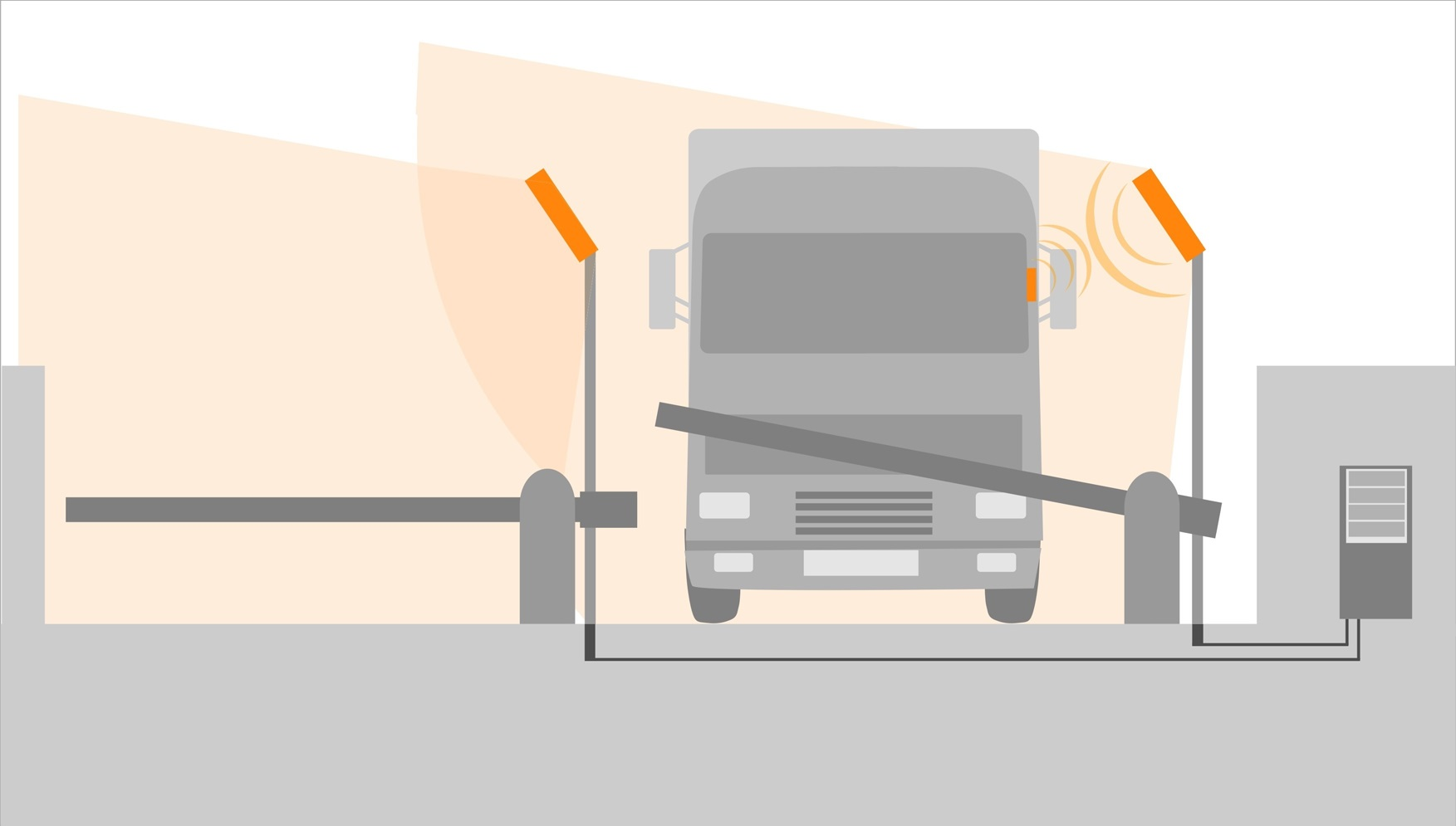 RFID for truck monitoring